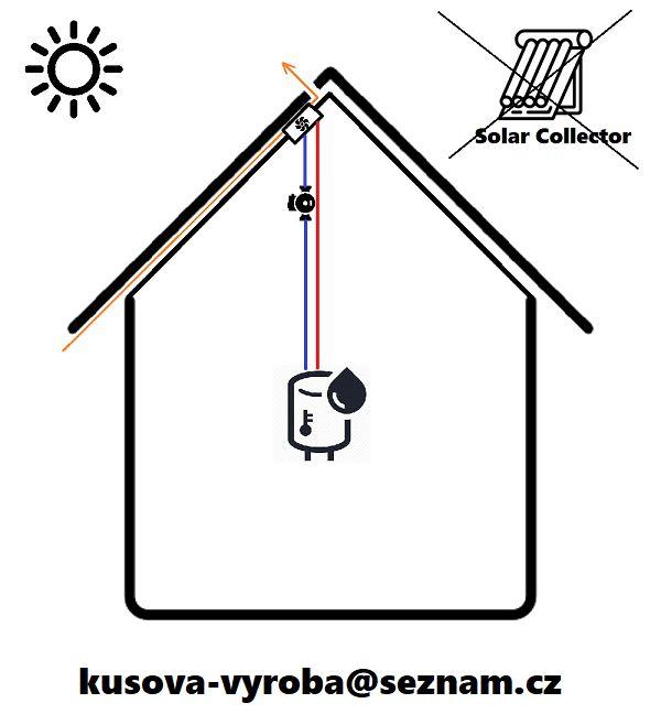 Solární ohřívač vody bez střešních kolektorů